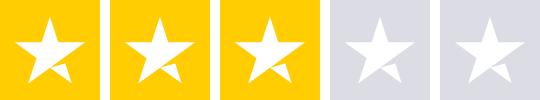 test-iq org reviews - BMI Certified IQ Test reviews
